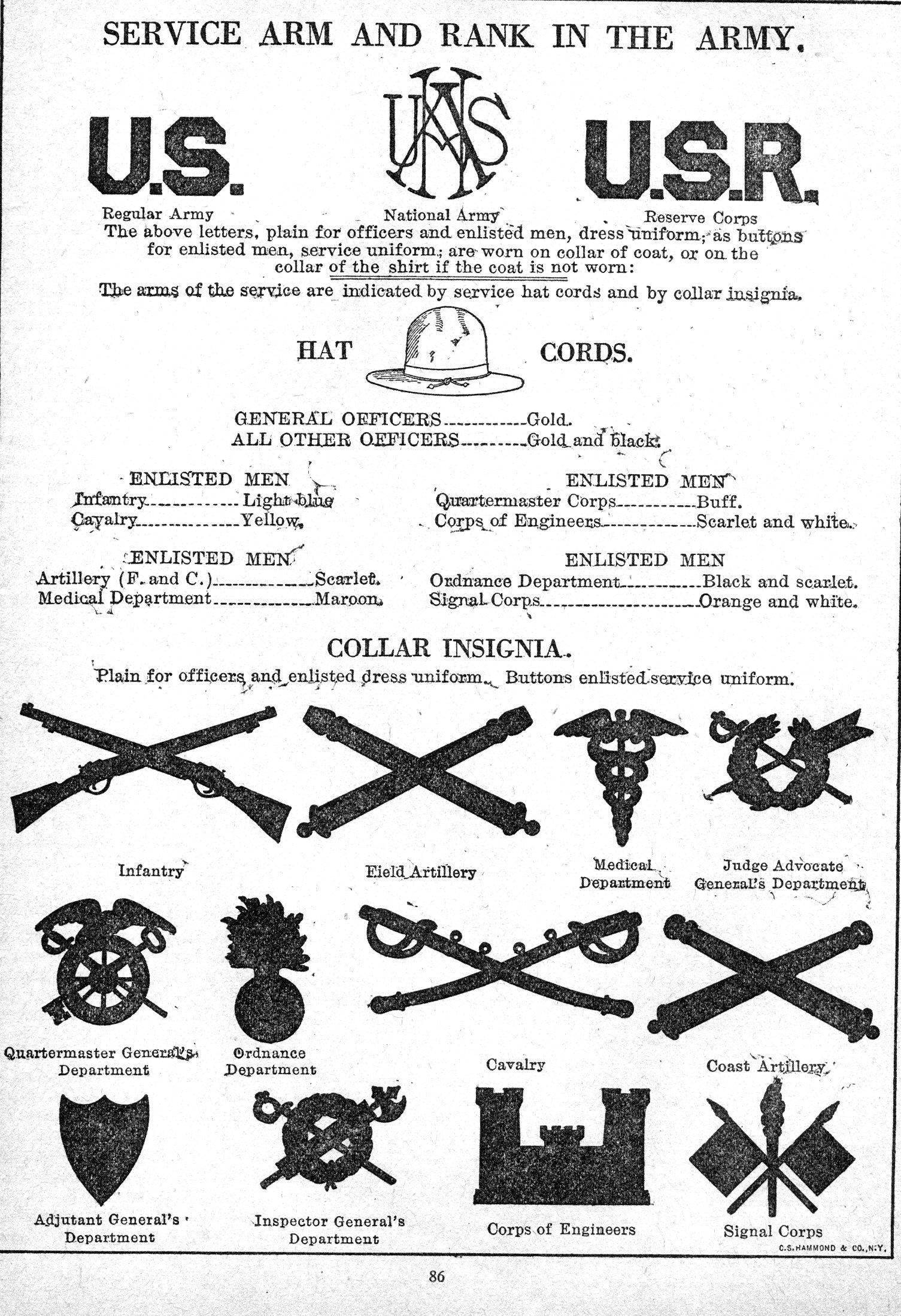 [First World War U.S. Army Insignia -- First Page]