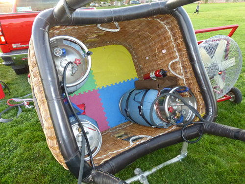 [View of the Basket]